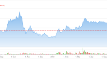 Contract Win in Italy Highlights the Edge in Aurora Cannabis (ACB) Stock