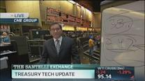 Santelli's Treasury tech update