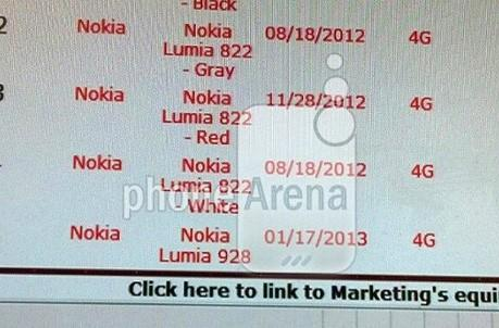 Nokia Lumia 928 possibly seen in Verizon's system, spoils few surprises