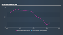 Did You Manage To Avoid Alexander's's (NYSE:ALX) 10% Share Price Drop?