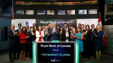 Royal Bank of Canada Opens the Market