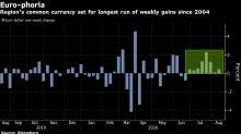 Europe Stocks Slump on Travel Rules; Dollar Steady: Markets Wrap