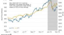 Why Phillips 66 Stock Plunged 6% in 1Q18