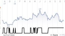 See what the IHS Markit Score report has to say about Ferrari NV.
