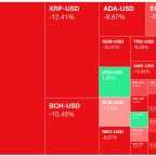 Cryptocurrencies are stuck in a sea of red right now