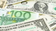 EUR/USD Daily Price Forecast – EUR/USD Looking to Move Higher