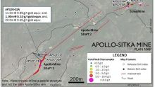 Heliostar Finds Vein Beneath Historic Apollo-Sitka Mine and Drills 5.1 g/t AuEq over 1.95 Metres at Unga Project
