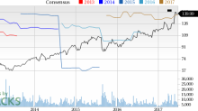 Intuit (INTU) Up 1.8% Since Earnings Report: Can It Continue?