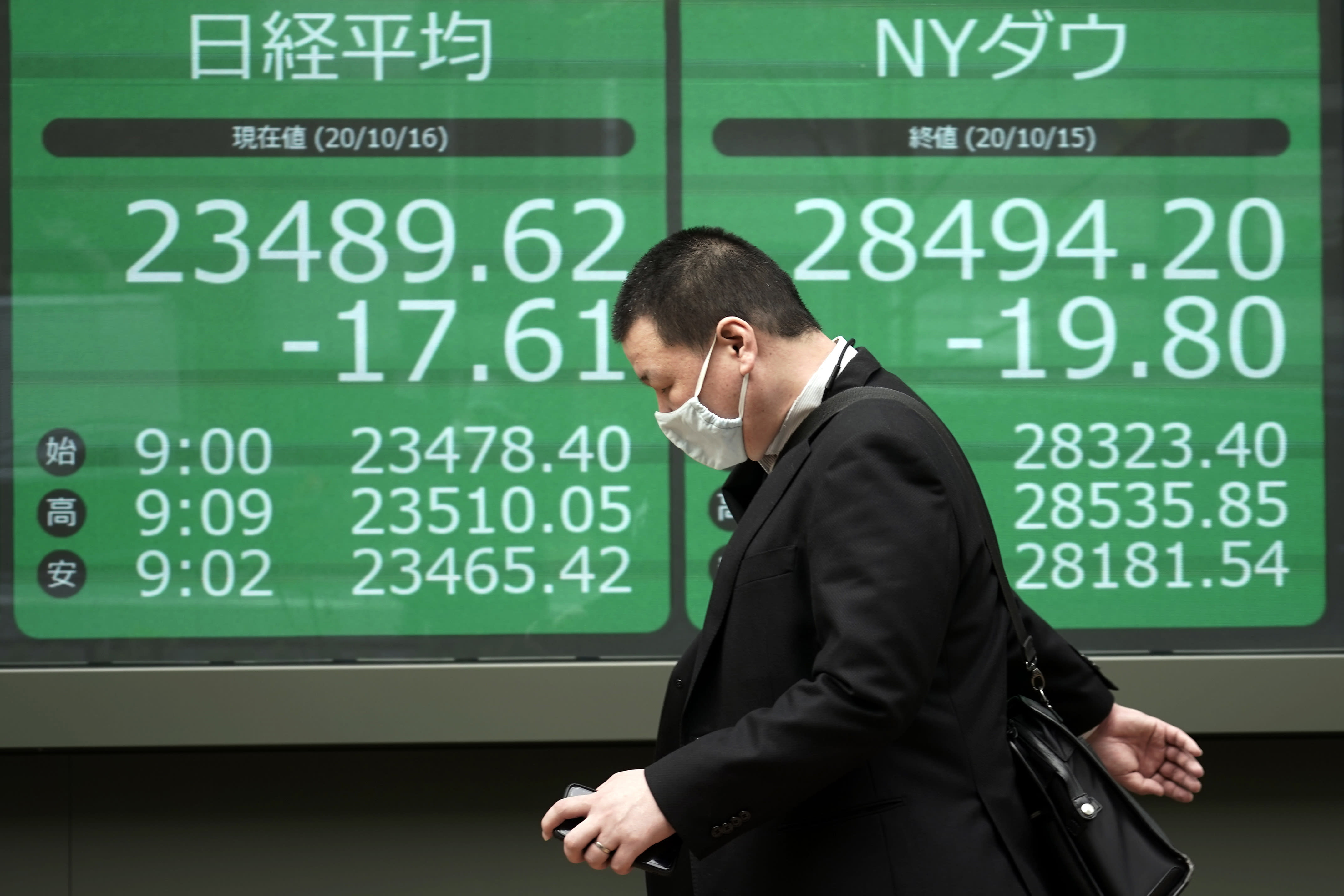 A man walks past an electronic stock board showing Japan's Nikkei 225 and New York Dow indexes at a securities firm in Tokyo Friday, Oct. 16, 2020. Asian shares were mixed on Friday as investors weighed concerns about the U.S. presidential election and an economic stimulus package, on top of fears of flaring outbreaks of coronavirus. (AP Photo/Eugene Hoshiko)