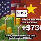 Diplomatic Divide: Trade With China Continues to Fall