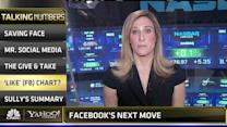 Investors Missing Something with Facebook, Says Fund Manager