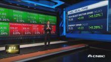 SPDR Oil exploration ETF drives S&P energy gains