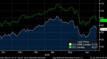 3 Oil Stocks to Buy, Whatever Oil Prices Do