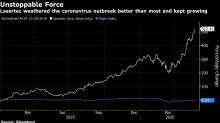 Japan's Hottest Stock Is Tiny Maker of $40 Million Machines