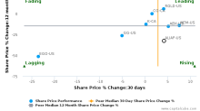 Alacer Gold Corp. breached its 50 day moving average in a Bearish Manner : ALIAF-US : August 24, 2017