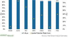 Analysts Still Bullish on Permian-Based Upstream Stocks