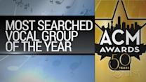 Most Searched ACM vocal group