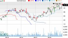 Beacon Roofing (BECN) Misses on Q4 Earnings & Revenues