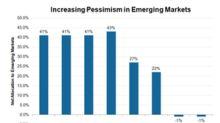 Fed Symposium Focus: Trade, Emerging Markets, Rates?