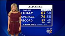 Jackie Johnson's Weather Forecast (May 6)