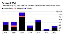 India Lender Seeks $217 Million in Fresh Loans a Month