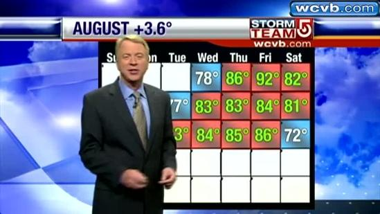 Mike's Weather Forecast
