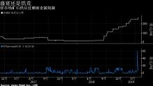 鋅市場發出矛盾信號 中國正是原因所在