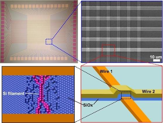 Silicon oxide forms solid state memory pathways just five nanometers wide