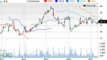 Abaxis (ABAX) Beats Q4 Earnings Estimates, Revenues In Line