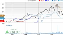 Why Is Emergent Biosolutions (EBS) Up 3.9% Since the Last Earnings Report?
