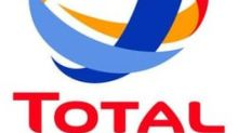 TOTAL (TOT) Poised to Grow: Should You Hold the Stock?