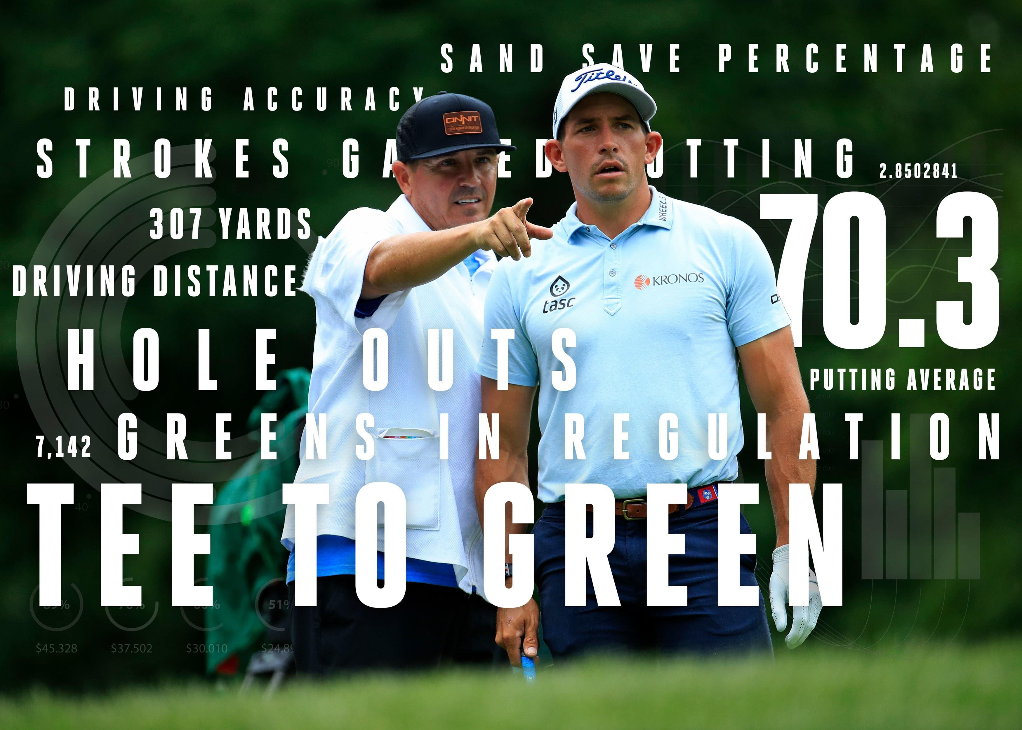 Why a little stat analysis goes a long way on the PGA Tour