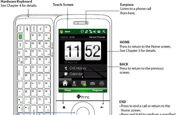 HTC Touch Pro comes to US Cellular