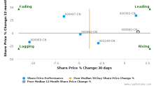 Yunnan Tin Co., Ltd. breached its 50 day moving average in a Bearish Manner : 000960-CN : October 18, 2017