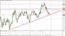 AUD/USD Price forecast for the week of December 11, 2017, Technical Analysis
