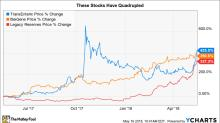 These Stocks Have Quadrupled in Just 1 Year