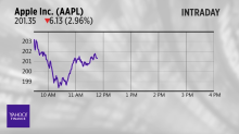 Stocks on the move: apple, berkshire and more