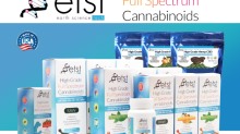 Earth Science Tech, Inc. Announces Launch Date & Forecasts for Highly-Anticipated, Revamped Industrial Hemp CBD Products