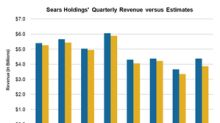 A Look at Sears's Fiscal 4Q17 Revenue Performance