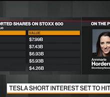 Tesla Short Interest Set to Hit $20 Billion