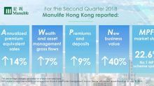 Manulife Hong Kong reports strong results for second quarter and first half of 2018