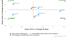 Aspen Insurance Holdings Ltd. breached its 50 day moving average in a Bearish Manner : AHL-US : November 9, 2017