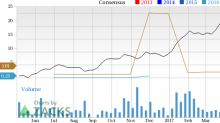Why Pampa Energia (PAM) Could Be a Potential Winner