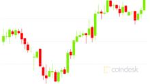 Bitcoin Bounces Back Above $47K Despite Bearish Chart Pattern
