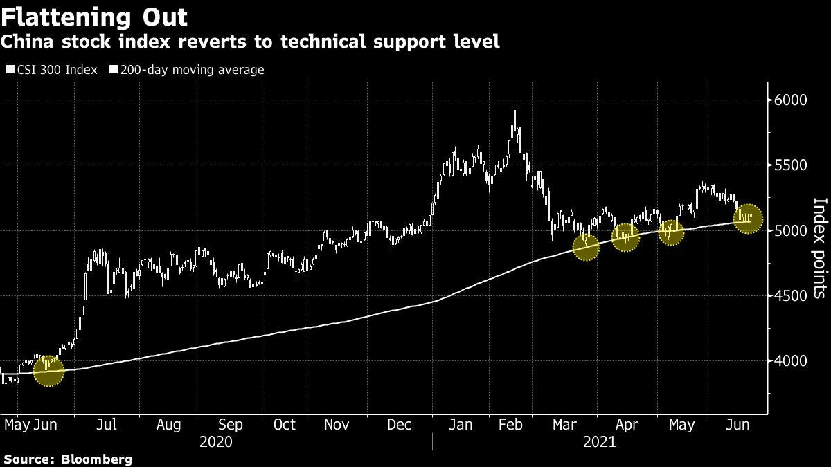 Fed Throws China a Curveball Just When It Seeks Stability