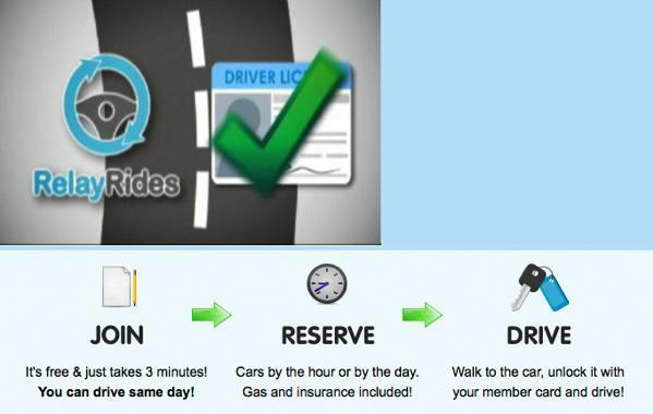 RelayRides P2P car sharing service now available in the Bay Area