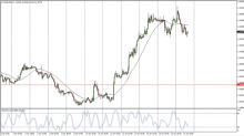 EUR/USD Price Forecast January 18, 2018, Technical Analysis