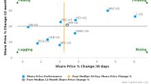 JPMorgan Chase & Co. breached its 50 day moving average in a Bullish Manner : JPM-US : September 19, 2017