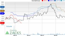 Top Ranked Value Stocks to Buy for March 31st