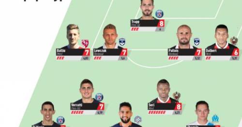 Foot - L1 - Ligue 1 : L'équipe type de la 33e journée